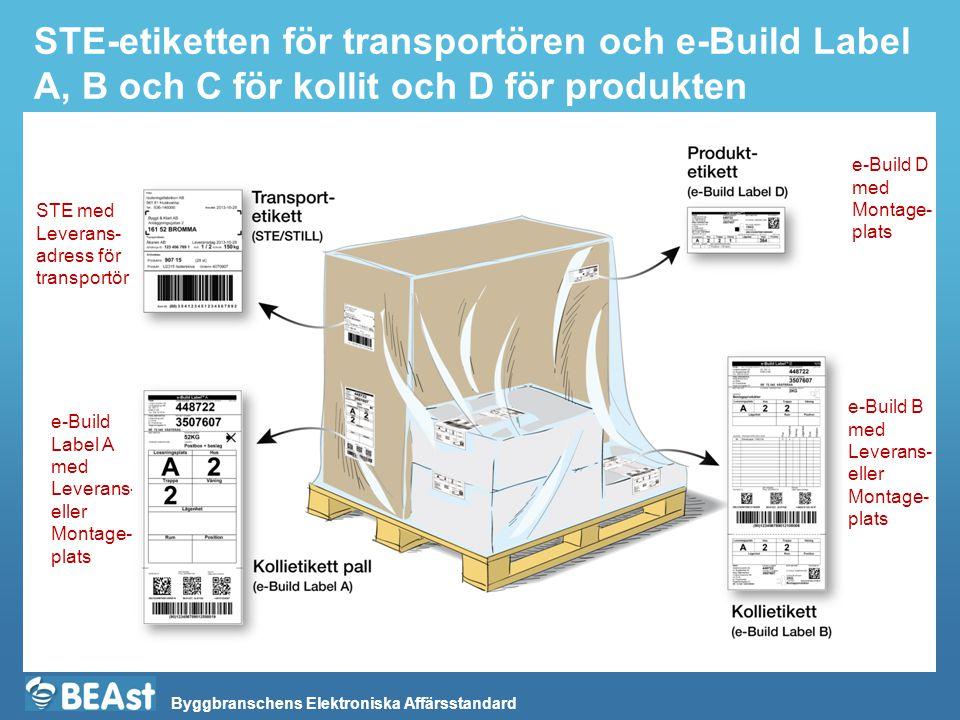 STE-etiketten för transportören och e-Build Label A, B och C för kollit och D för produkten