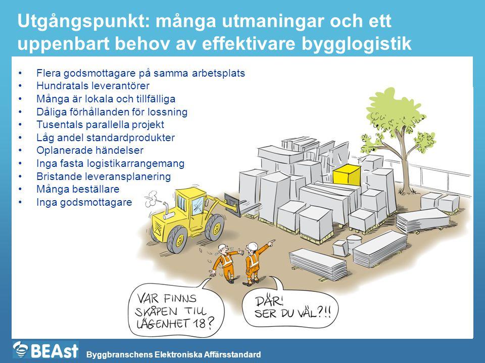 Utgångspunkt: många utmaningar och ett uppenbart behov av effektivare bygglogistik