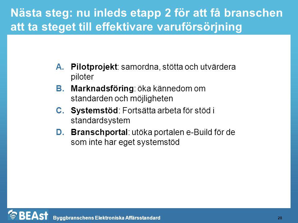 Nästa steg: nu inleds etapp 2 för att få branschen att ta steget till effektivare varuförsörjning
