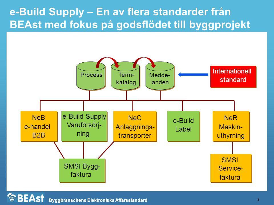 e-Build Supply – En av flera standarder från BEAst med fokus på godsflödet till byggprojekt