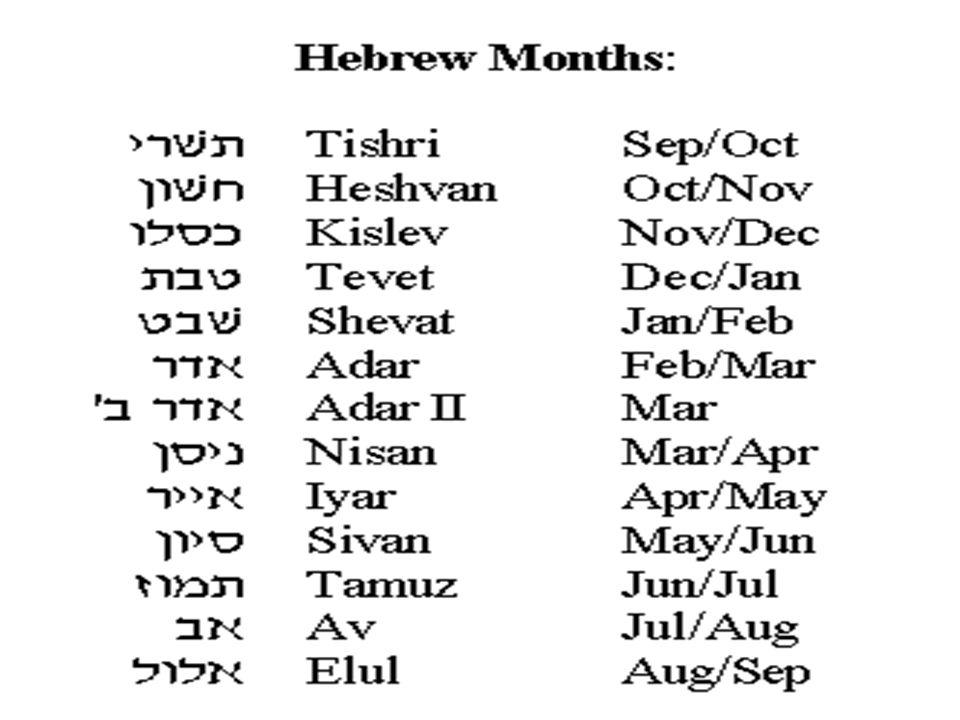 De judiska månadsnamnen är följande: