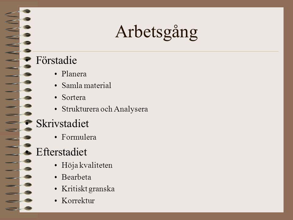 Arbetsgång Förstadie Skrivstadiet Efterstadiet Planera Samla material