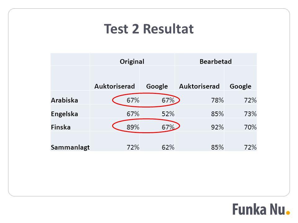 Test 2 Resultat Original Bearbetad Auktoriserad Google Arabiska 67%