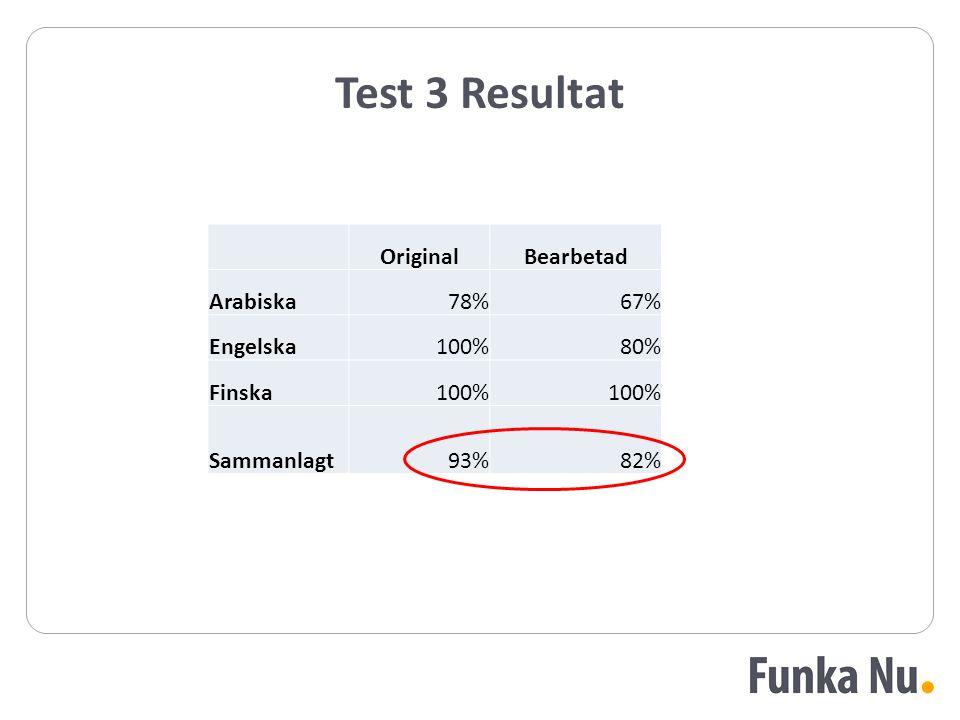 Test 3 Resultat Original Bearbetad Arabiska 78% 67% Engelska 100% 80%