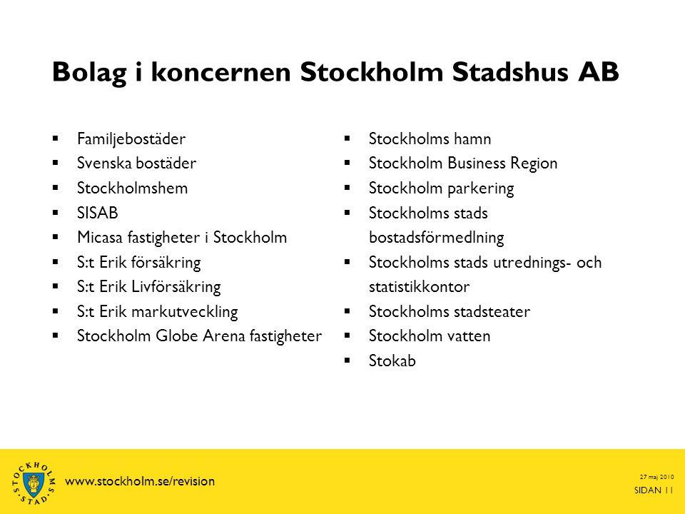 Bolag i koncernen Stockholm Stadshus AB