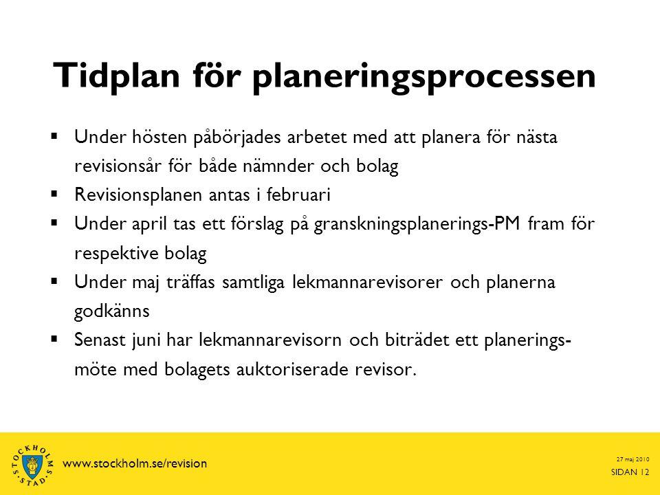 Tidplan för planeringsprocessen
