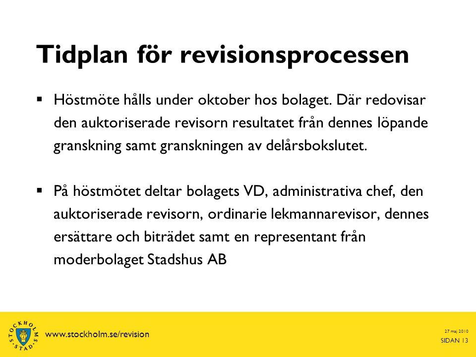 Tidplan för revisionsprocessen