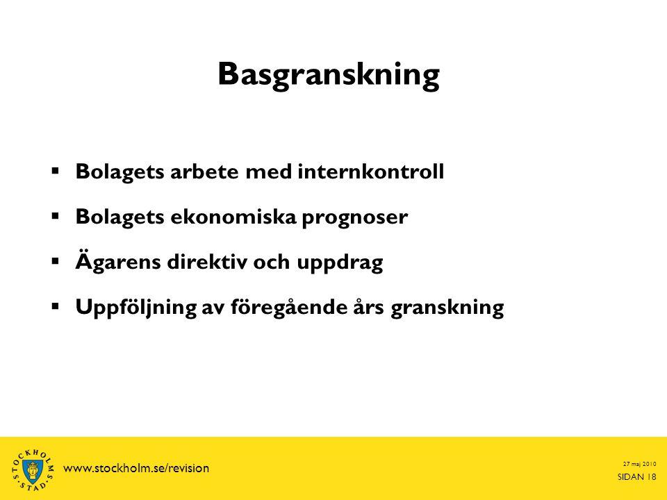 Basgranskning Bolagets arbete med internkontroll