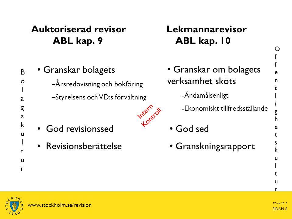 Auktoriserad revisor Lekmannarevisor ABL kap. 9 ABL kap. 10