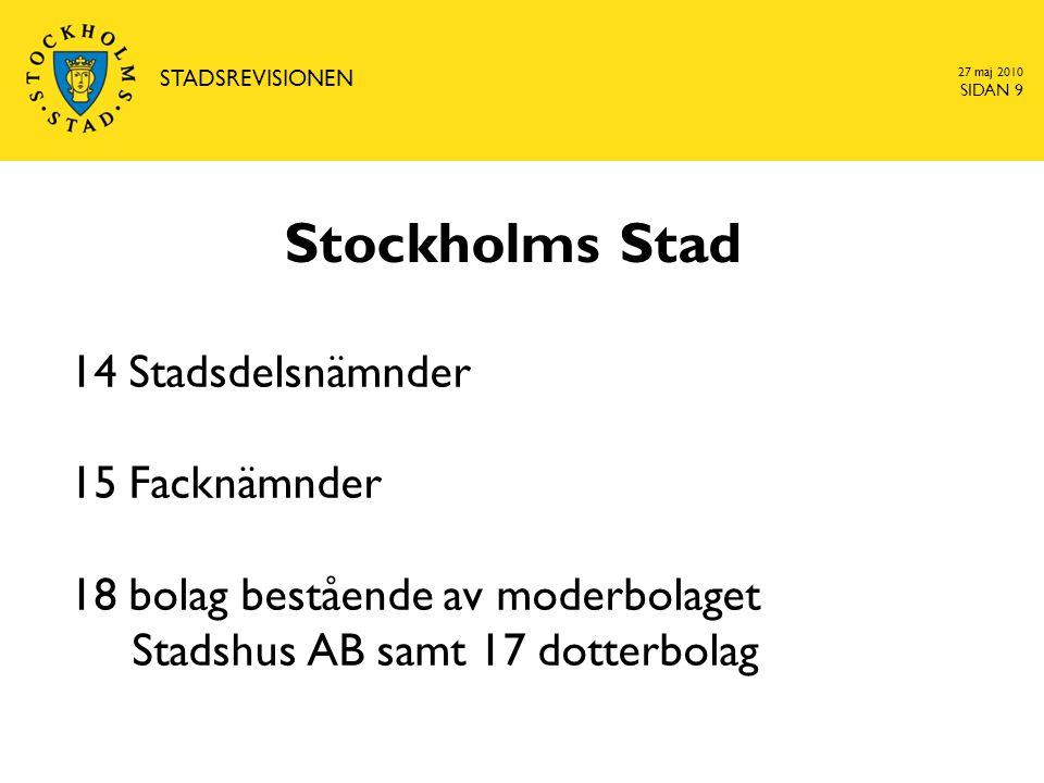 Stockholms Stad 14 Stadsdelsnämnder 15 Facknämnder