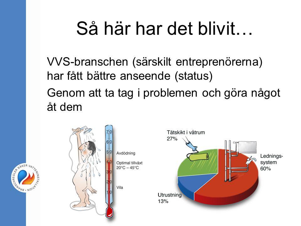 Så här har det blivit… VVS-branschen (särskilt entreprenörerna) har fått bättre anseende (status) Genom att ta tag i problemen och göra något åt dem.