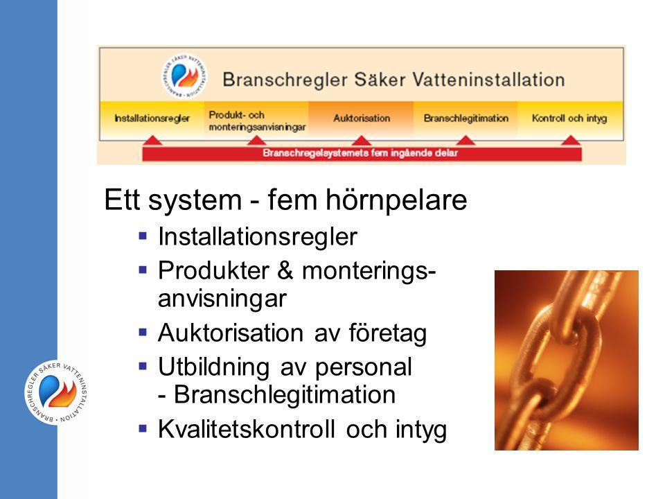 Ett system - fem hörnpelare