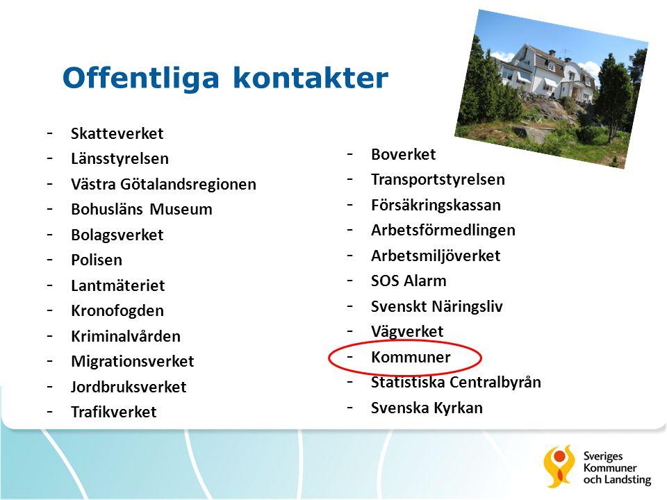 Offentliga kontakter Skatteverket Länsstyrelsen Boverket