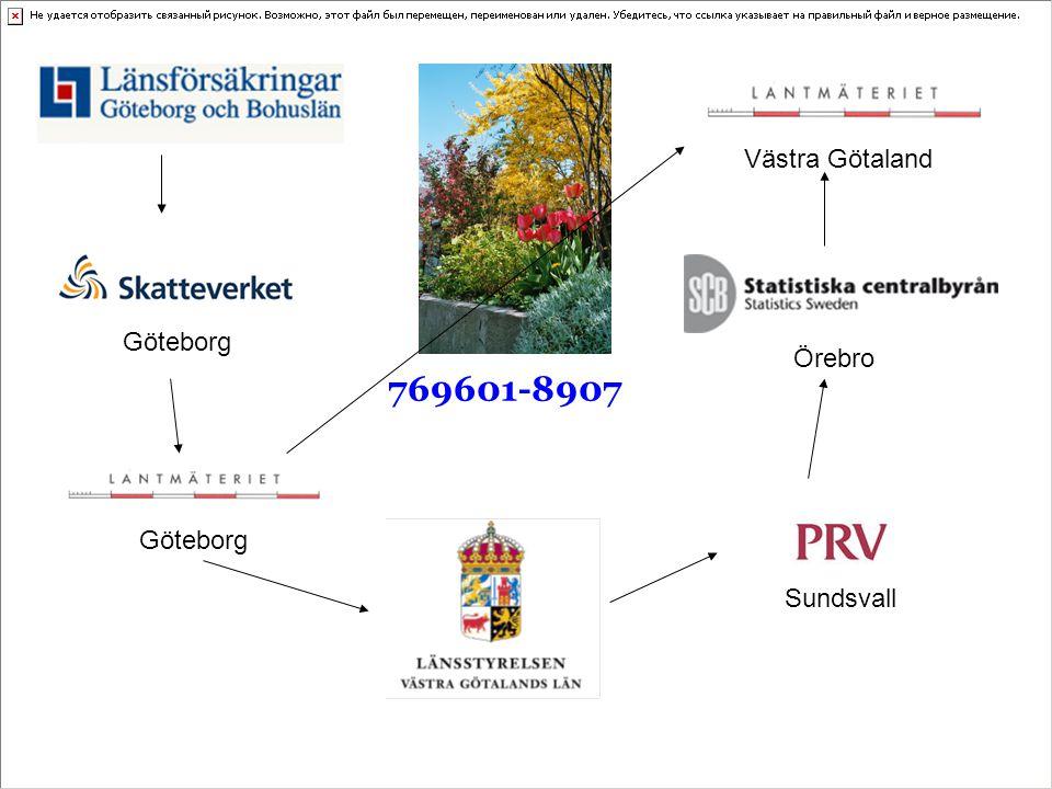 Västra Götaland Göteborg Örebro 769601-8907 Göteborg Sundsvall