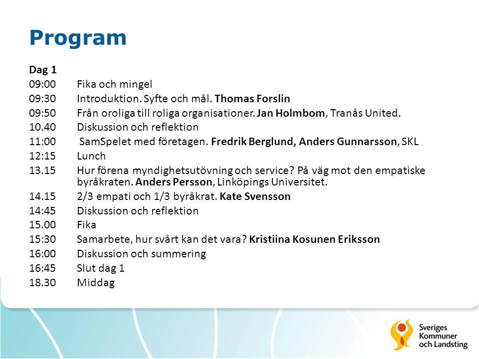 Program Dag 1 09:00 Fika och mingel