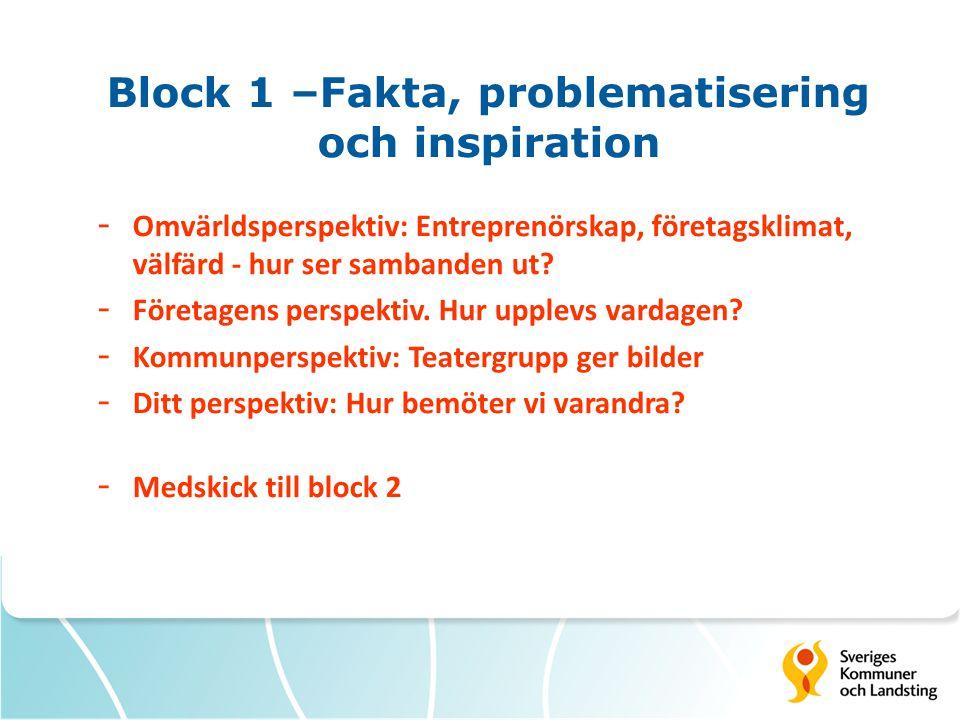 Block 1 –Fakta, problematisering och inspiration