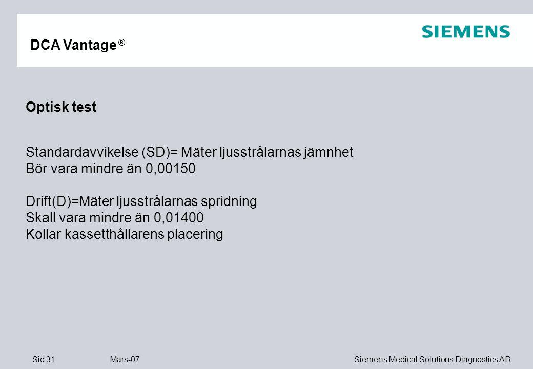 DCA Vantage ® Optisk test. Standardavvikelse (SD)= Mäter ljusstrålarnas jämnhet. Bör vara mindre än 0,00150.