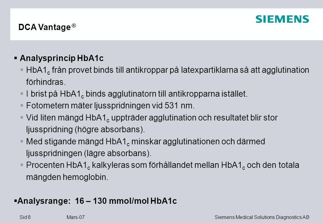 DCA Vantage ® Analysprincip HbA1c. HbA1c från provet binds till antikroppar på latexpartiklarna så att agglutination förhindras.