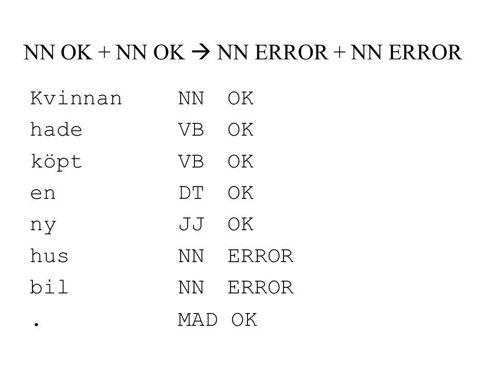 NN OK + NN OK  NN ERROR + NN ERROR