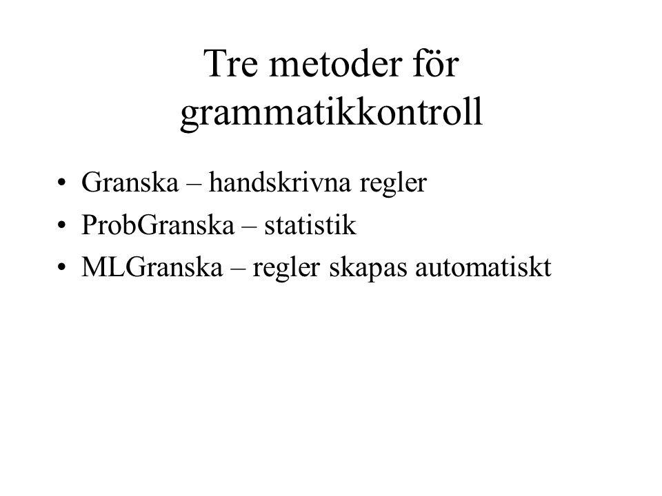 Tre metoder för grammatikkontroll