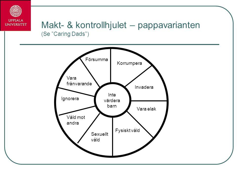 Makt- & kontrollhjulet – pappavarianten