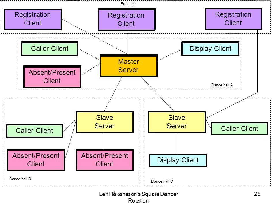Absent/Present Client Registration Client