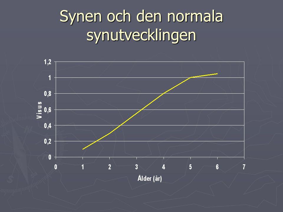 Synen och den normala synutvecklingen