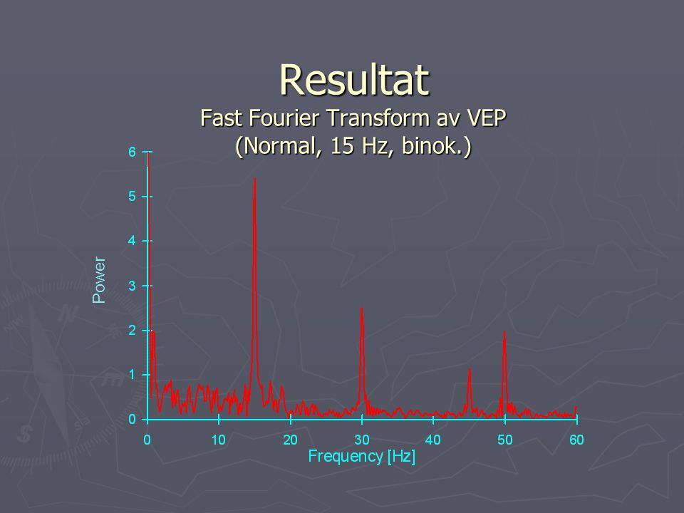 Resultat Fast Fourier Transform av VEP (Normal, 15 Hz, binok.)