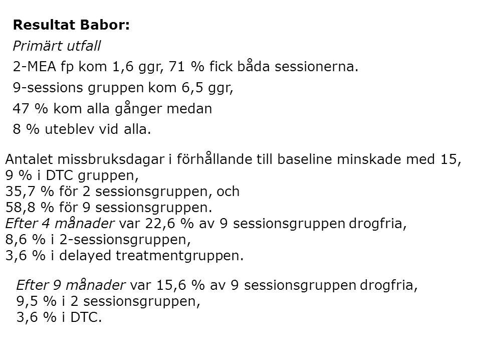 Resultat Babor: Primärt utfall. 2-MEA fp kom 1,6 ggr, 71 % fick båda sessionerna. 9-sessions gruppen kom 6,5 ggr,
