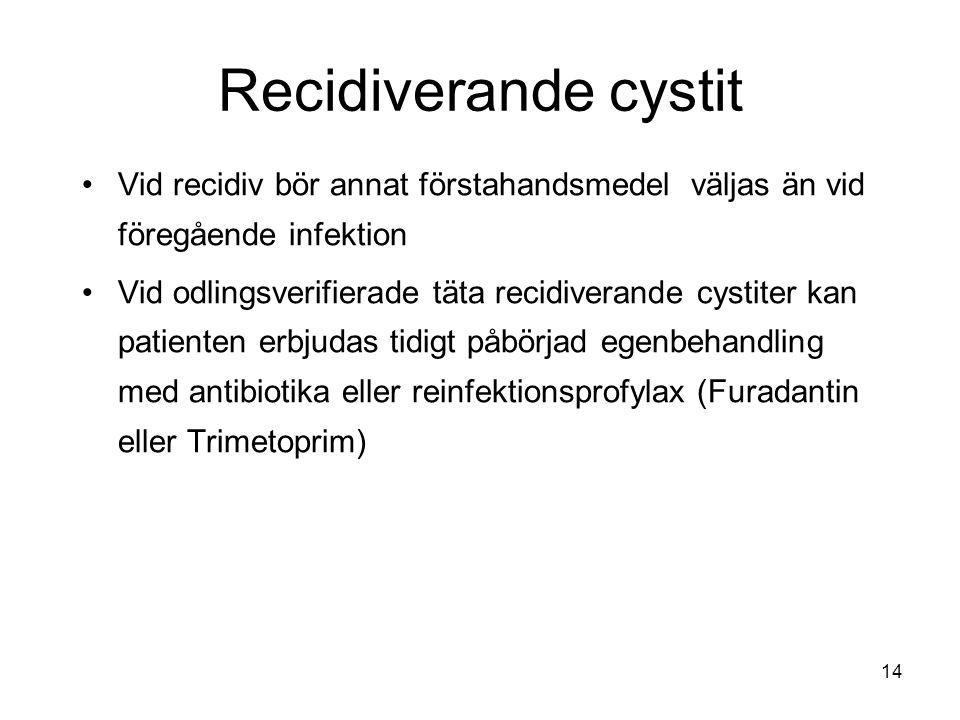 Recidiverande cystit Vid recidiv bör annat förstahandsmedel väljas än vid föregående infektion.