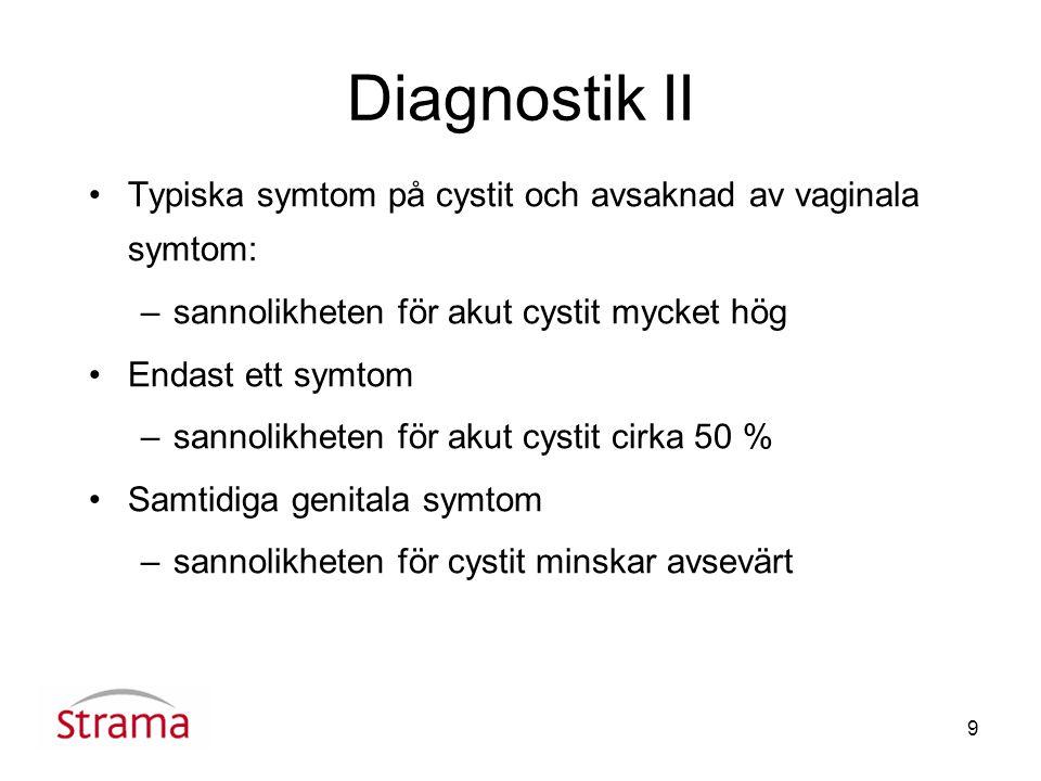 Diagnostik II Typiska symtom på cystit och avsaknad av vaginala symtom: sannolikheten för akut cystit mycket hög.