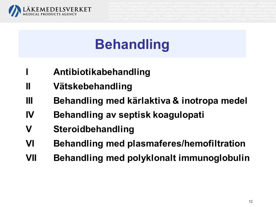 Behandling I Antibiotikabehandling II Vätskebehandling