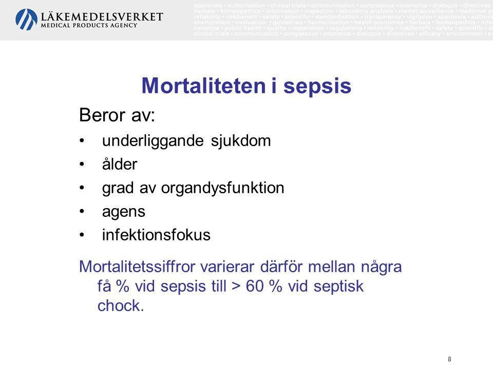 Mortaliteten i sepsis Beror av: underliggande sjukdom ålder