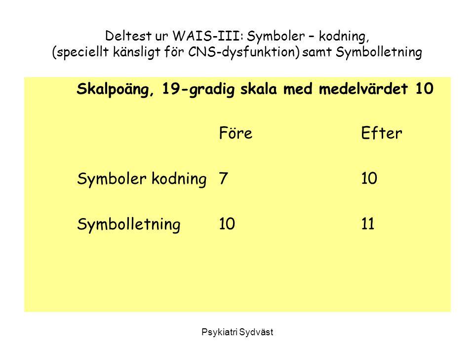 Före Efter Symboler kodning 7 10 Symbolletning 10 11