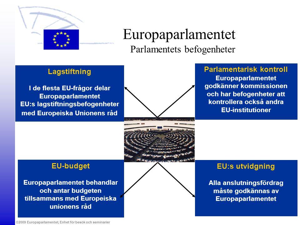 Europaparlamentet Parlamentets befogenheter