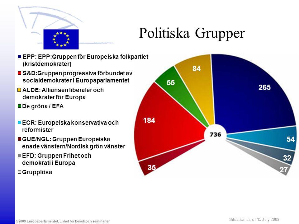 Politiska Grupper EPP: EPP:Gruppen för Europeiska folkpartiet. (kristdemokrater) 84. S&D:Gruppen progressiva förbundet av.