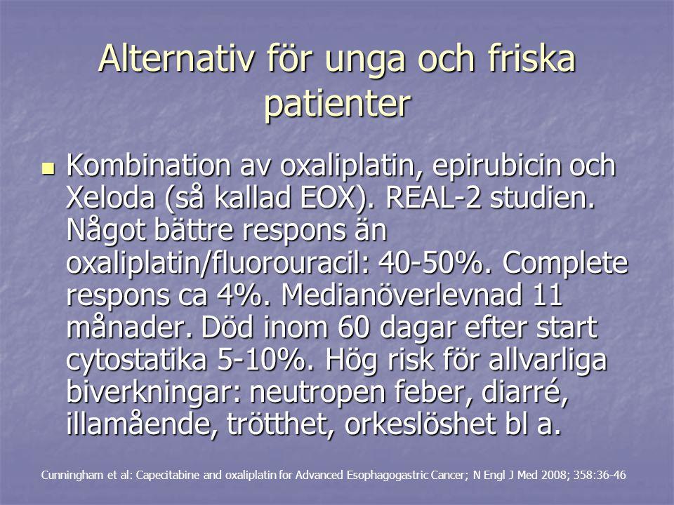 Alternativ för unga och friska patienter