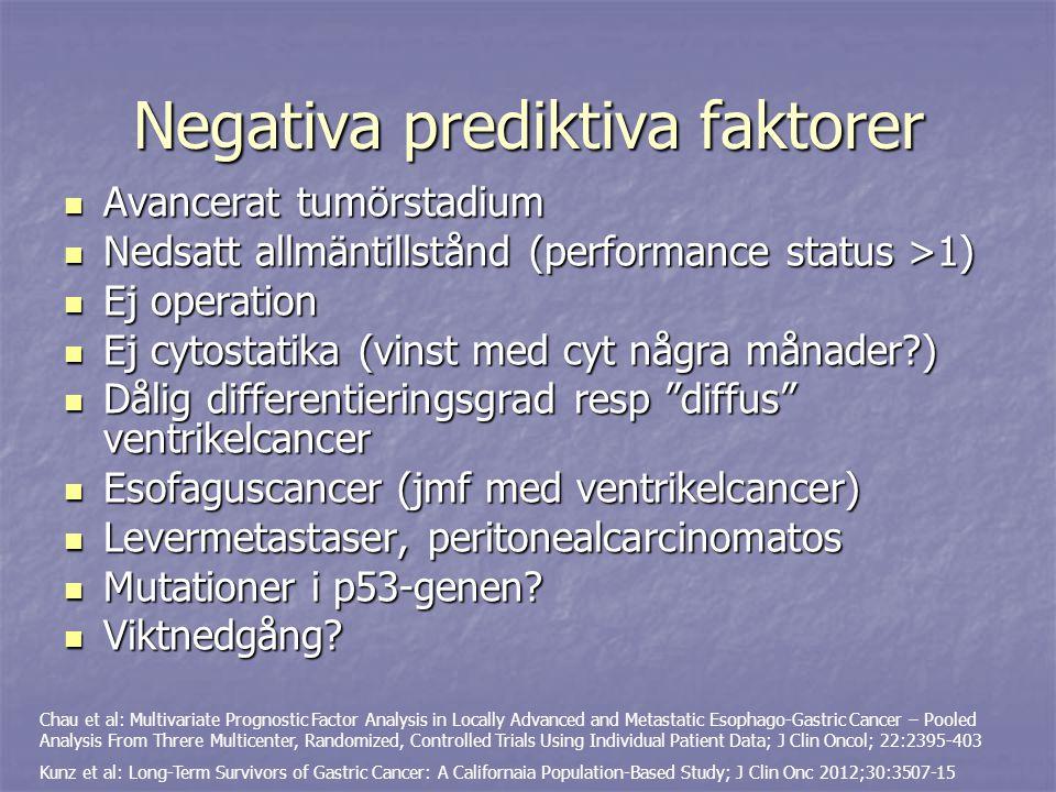 Negativa prediktiva faktorer