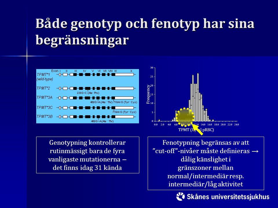 Både genotyp och fenotyp har sina begränsningar