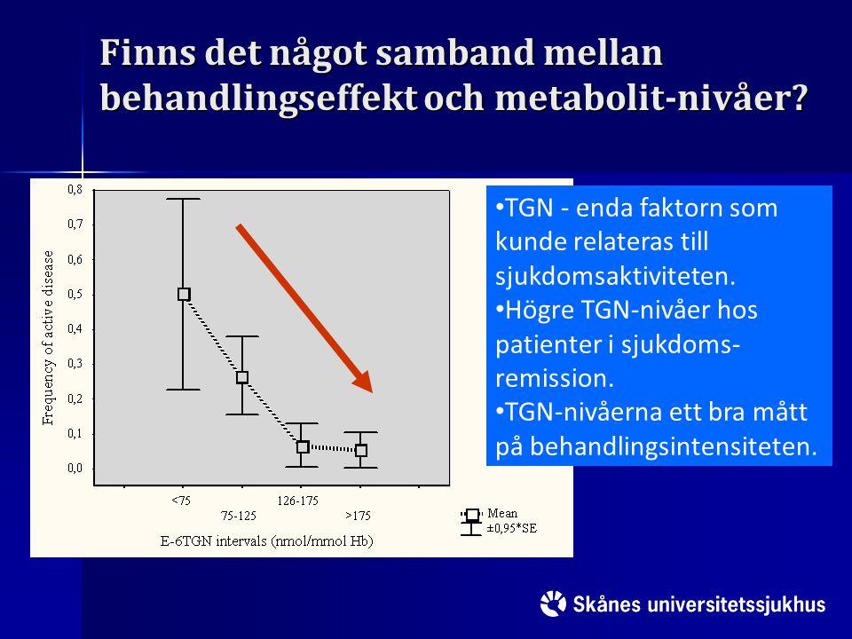 Finns det något samband mellan behandlingseffekt och metabolit-nivåer