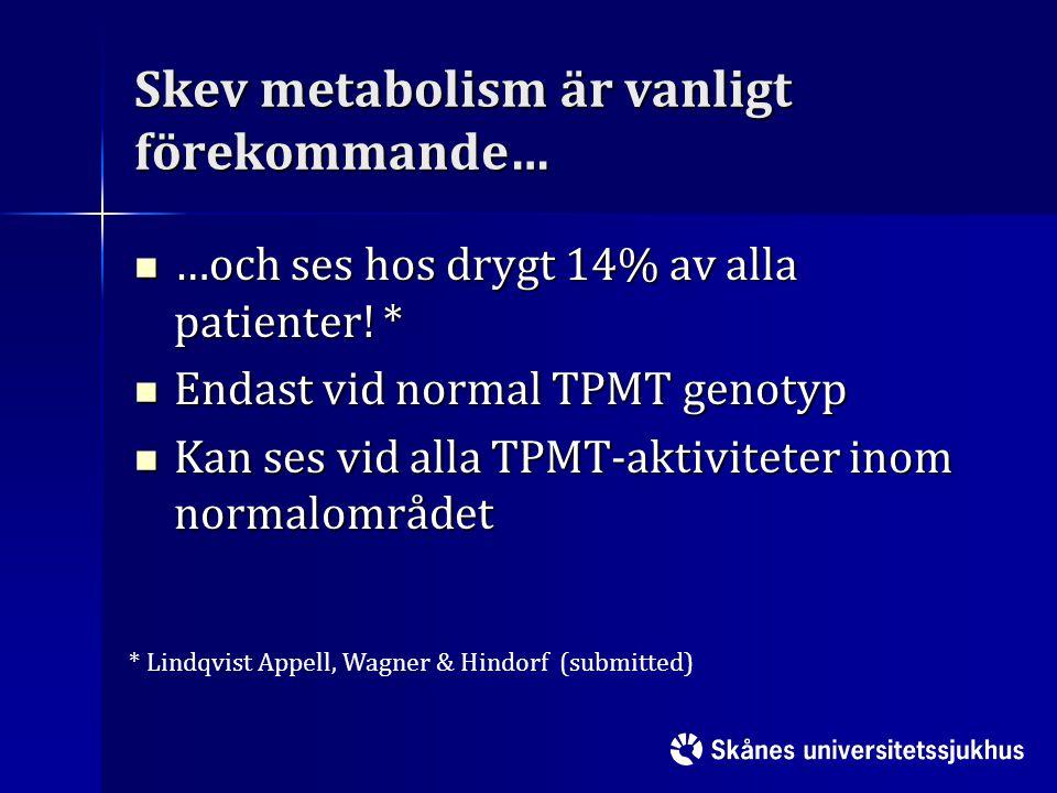 Skev metabolism är vanligt förekommande…