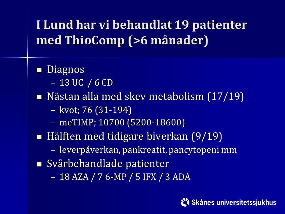 I Lund har vi behandlat 19 patienter med ThioComp (>6 månader)