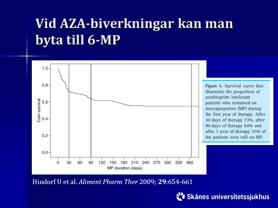 Vid AZA-biverkningar kan man byta till 6-MP