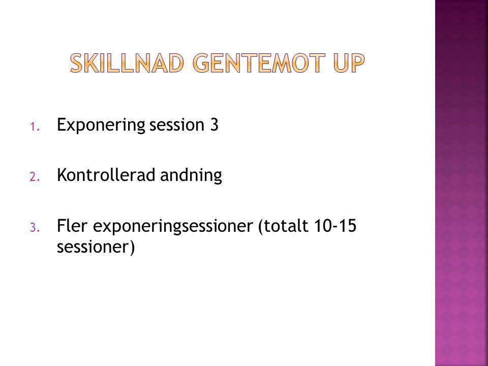 Skillnad gentemot Up Exponering session 3 Kontrollerad andning