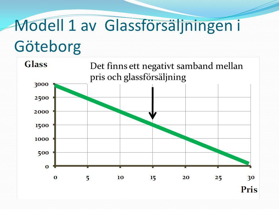 Modell 1 av Glassförsäljningen i Göteborg