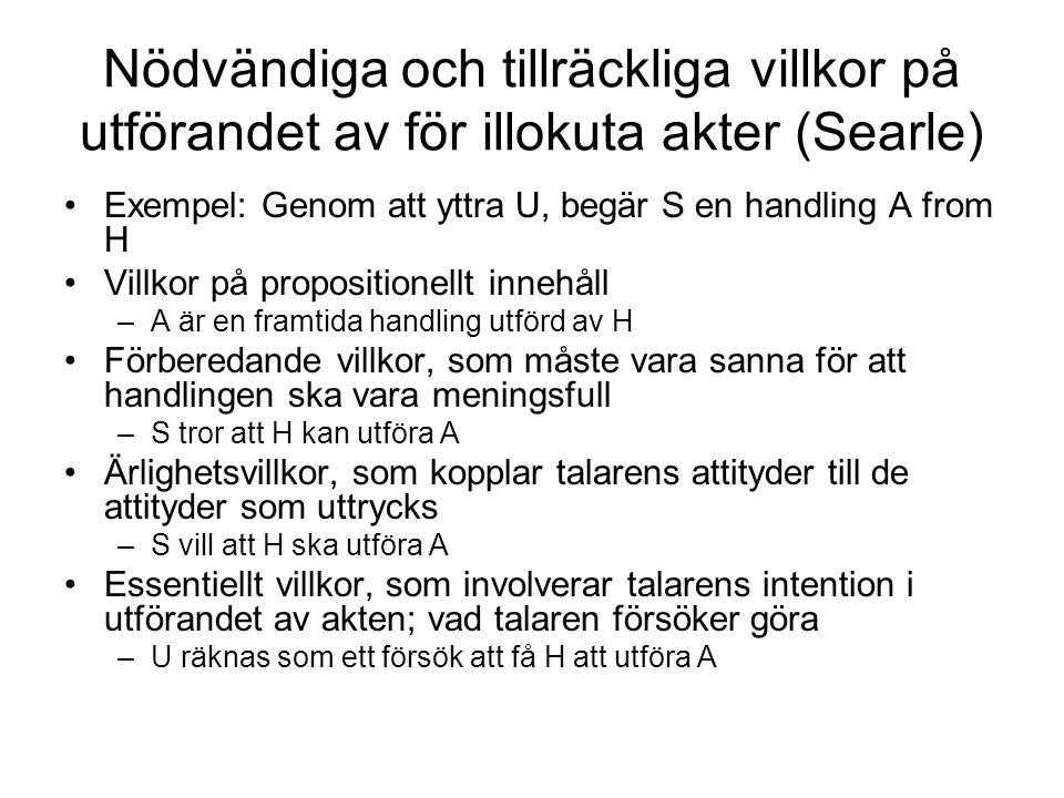 Nödvändiga och tillräckliga villkor på utförandet av för illokuta akter (Searle)