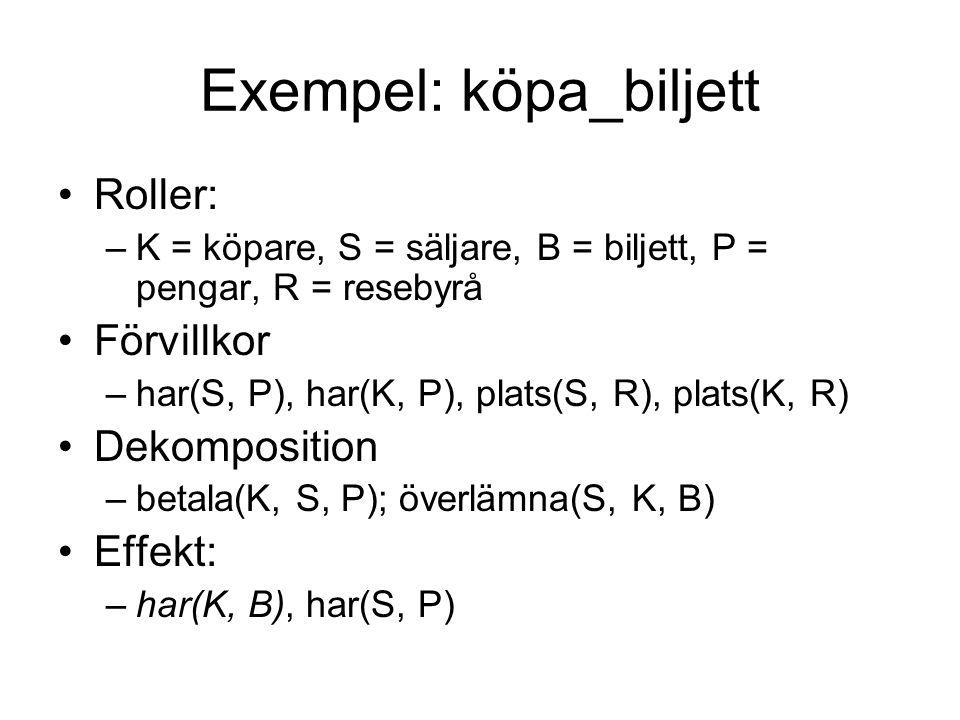 Exempel: köpa_biljett