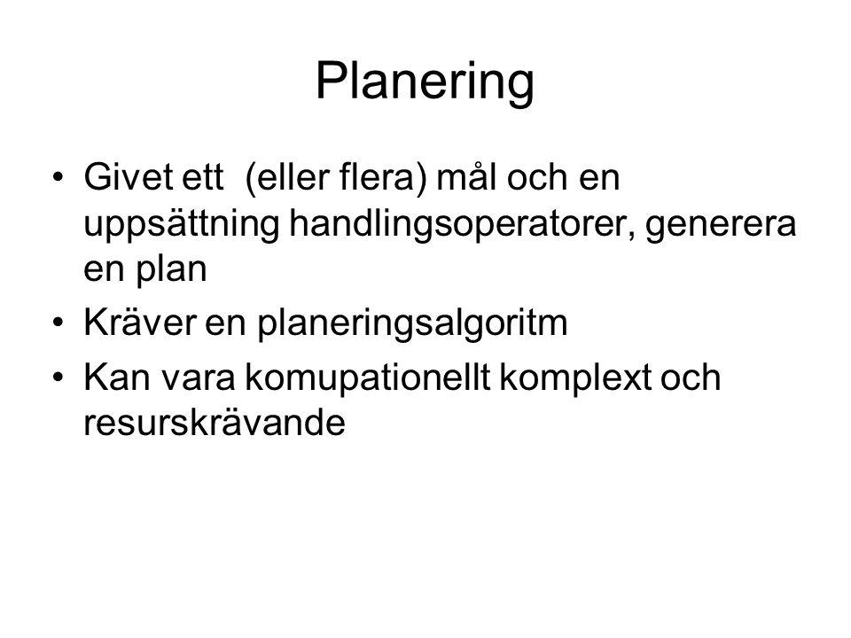 Planering Givet ett (eller flera) mål och en uppsättning handlingsoperatorer, generera en plan. Kräver en planeringsalgoritm.