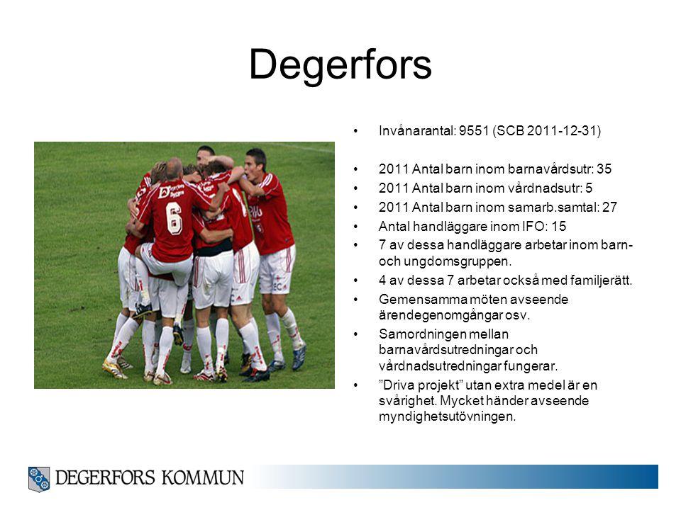Degerfors Invånarantal: 9551 (SCB 2011-12-31)