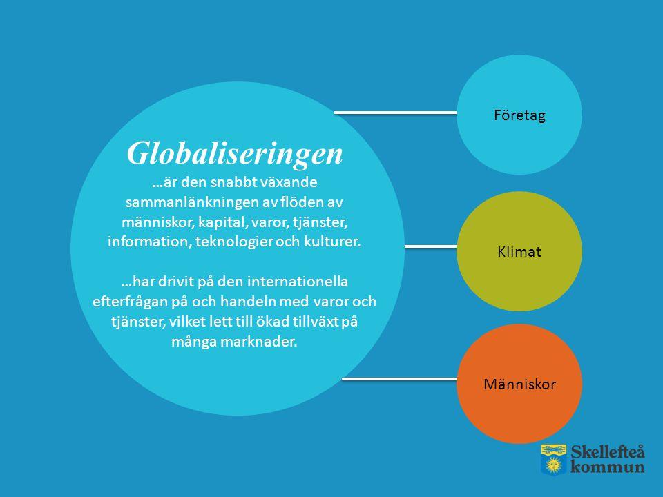 Globaliseringen Företag